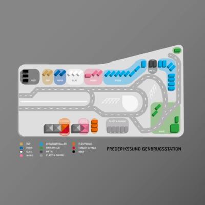 Infografik der forenkler – Eksempel på infografik der er designet til at præsentere