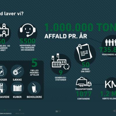 Denne infografik viser en virksomhed i tal